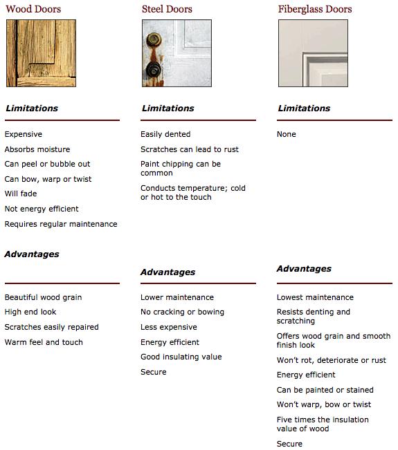 therma tru exterior door comparison chart