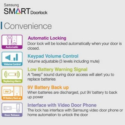 samsung smart lock