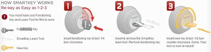 smartkey steps of kwikset 99130-002