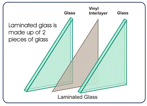 laminated-glass-diagram
