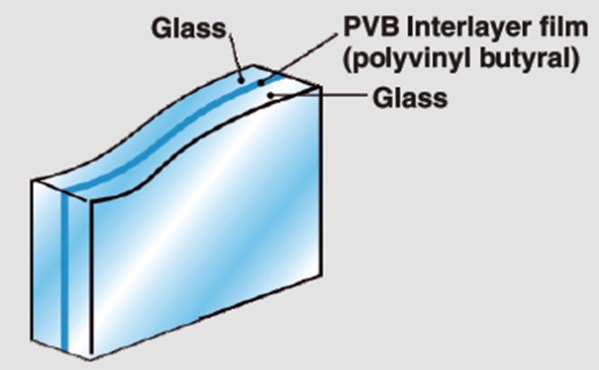 The Advantages And Disadvantages Of Using Laminated Glass