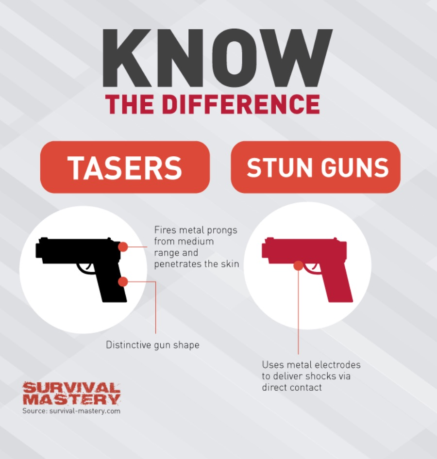 stun guns vs tasers - what's the difference